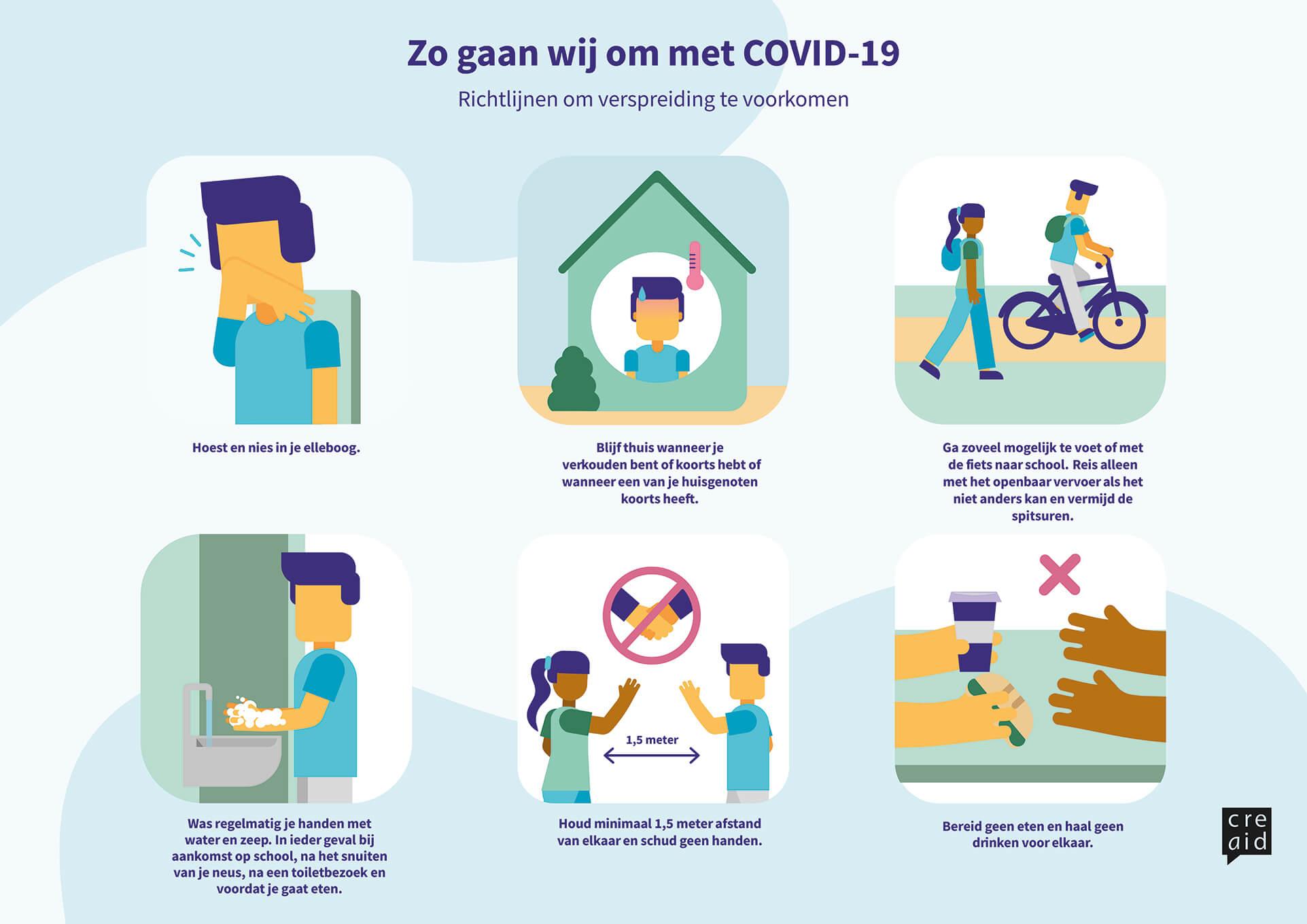 COVID-19 visualisatie