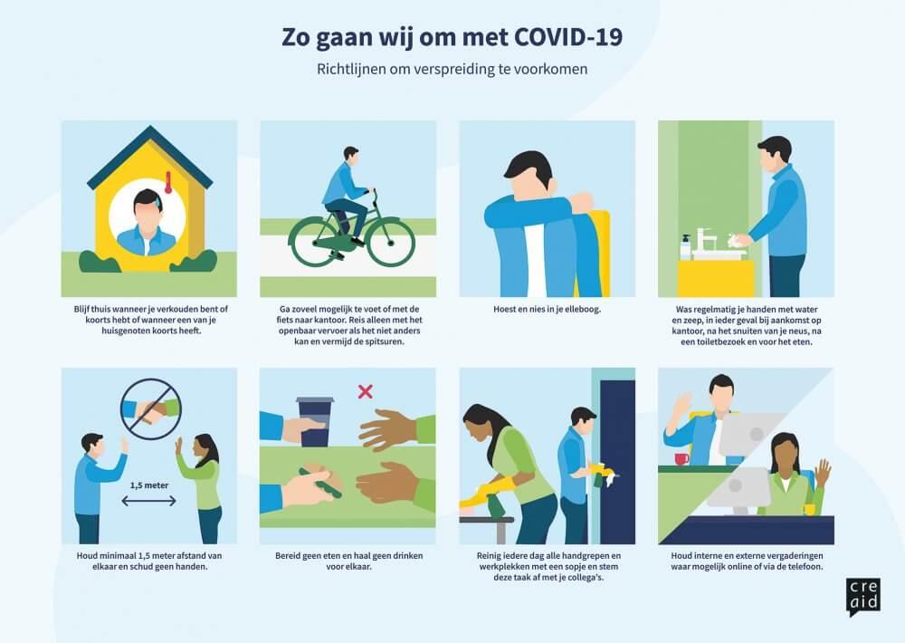 Covid-19 visual scholen